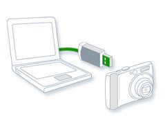 Illustration of a camera being connected to a computer with a USB cable