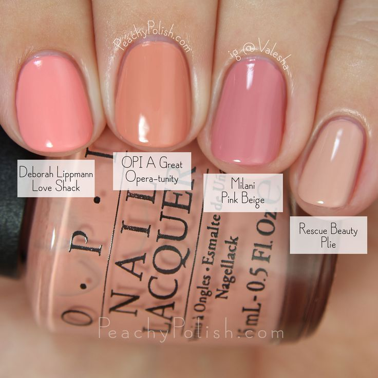 OPI A Great Opera-tunity Comparison | Fall 2015 Venice Collection | Peachy Polish