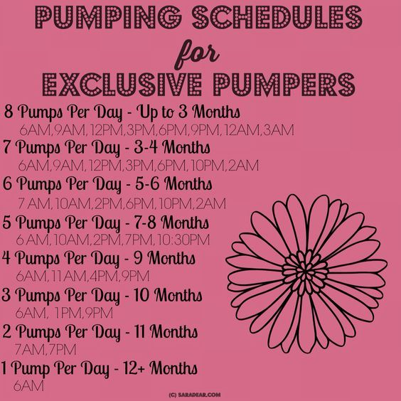25+ best ideas about Pumping schedule on Pinterest | Breastfeeding ...