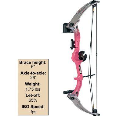 Cabela's: Bear® Archery Fred Bear Brave 3 Package – Pink