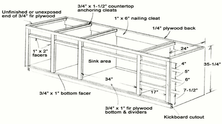 - Standard Kitchen Cabinet Dimensions Guides , The standard kitchen cabinet dimensions vary among manufacturers which it makes you deal with the size of your space., http://www.designbabylon-interiors.com/standard-kitchen-cabinet-dimensions-guides/