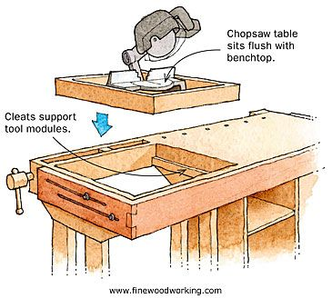 Another way to do bench top tools in the same bench...