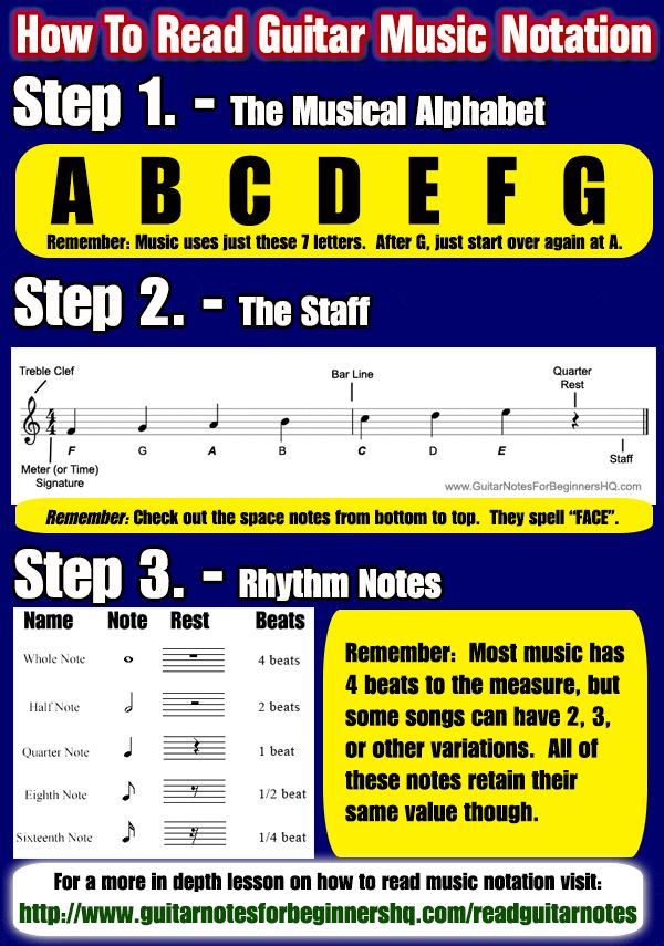 How to read guitar music notation. - A Micro Lesson.  More in depth lesson at http://www.guitarnotesforbeginnershq.com/read-guitar-notes-beginners.html
