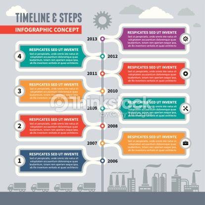 lineas del tiempo quimica creativa - Buscar con Google
