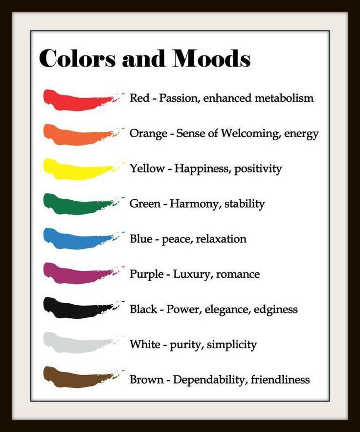 8 Best Colors Images On Pinterest Color Psychology
