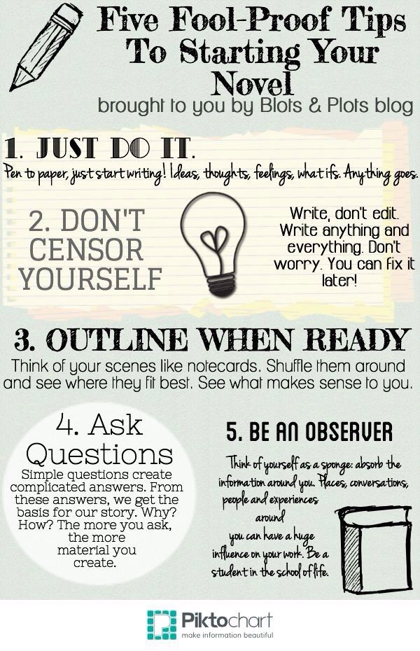 how to write with style kurt vonnegut