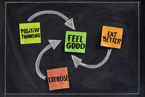 .: Feelgood, Feelings Better, Diet, Feelings Good, Exerci, Health Fit, Weights Loss, Fit Motivation, Healthy Life