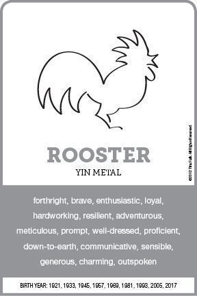 f42888a18 The ROOSTER Personality #numerology #chinesenumerologyhoroscopes  #numerologylifepath