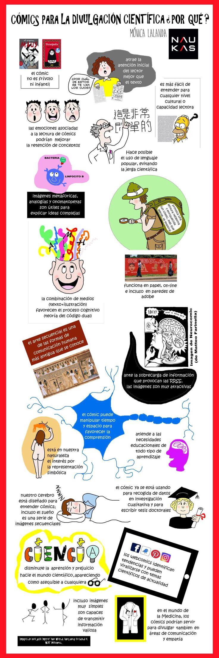 Infografía realizada por Mónica Lalanda para Naukas.com