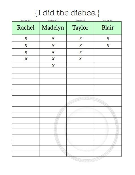 Chore Charts & Organizational Tips for Living With Roommates {Free Printables} ... there are printables for doing the dishes, taking out the trash, cleaning the kitchen, cleaning the bathroom, even for who bought toilet paper and paper towels! this is perfect for anyone living with roommates to make sure everyone pulls their own weight