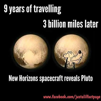 Just a lil fact!: Just a Pluto fact! So it is a dog!