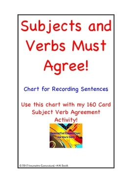 Free pdf download to have students record sentences composed from flash cards of sentence parts! Accompanies my 160 Sentence Parts Cards Product!Classroom Teaching, Speech Grammar, Teaching Boards, Flash Cards, Products Post, Cards Products, Languages Art, Classroom Collection, Student Records