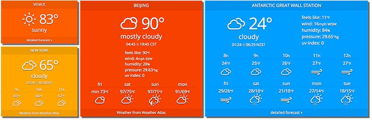 Weather Atlas Widget //  Highly customizable simple & beautiful / Responsive design / Detailed current conditions hourly & long-term weather forecast / Easy setup // #WordPress #plugins