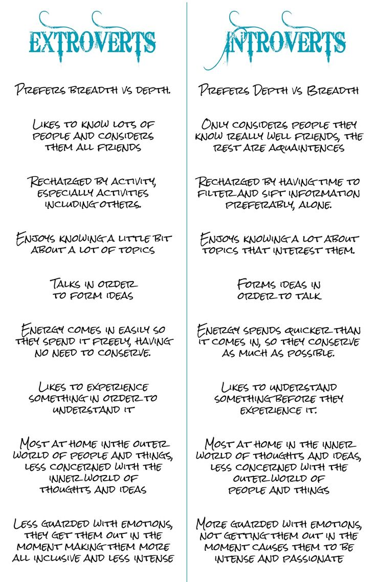 introvert vs extrovert essay Introversion and extraversion are two of the major personality differences in those who are introverts compared introversion and extraversion essay.