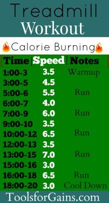 One of my favorite ways to workout is interval cardio training! Here is an awesome Interval workout for the Treadmill. This workout will burn fat and calories without the tedious rhythm of a steady-pace run. Tools for Gains is a great blog that continues to search for the most efficient fitness tools and machinery to help you get the most out of every workout.