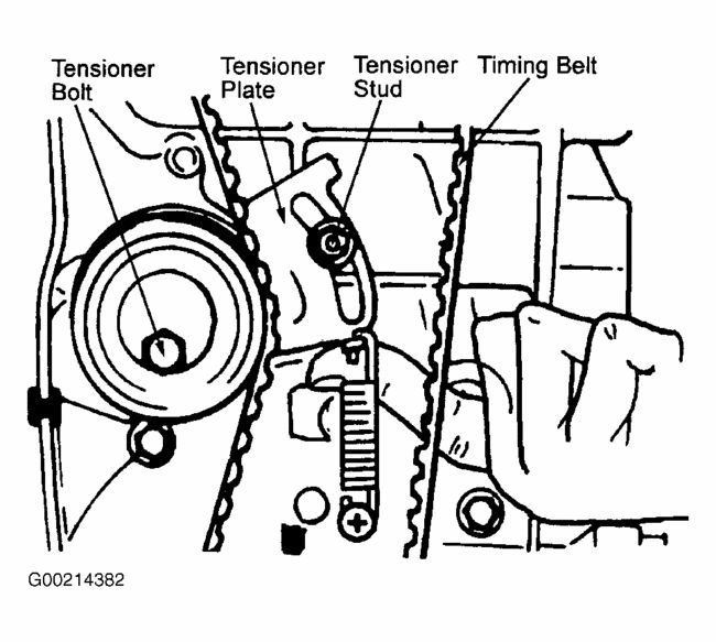 Timing Belt  With Images