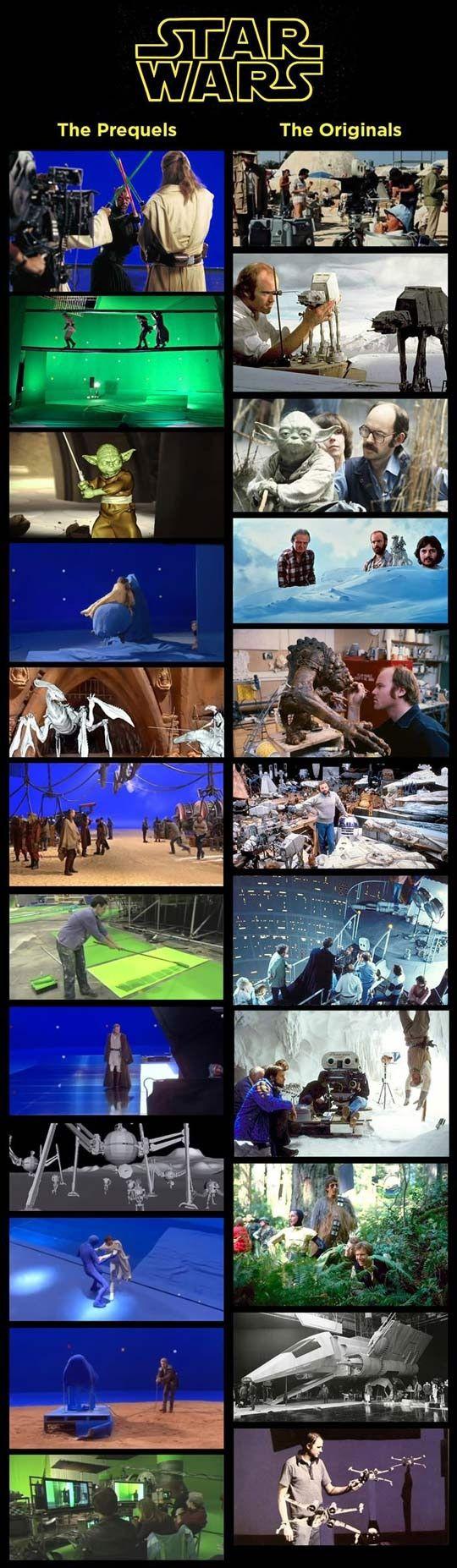 STAR WARS Production Photos - The Originals Vs. The Prequels — GeekTyrant