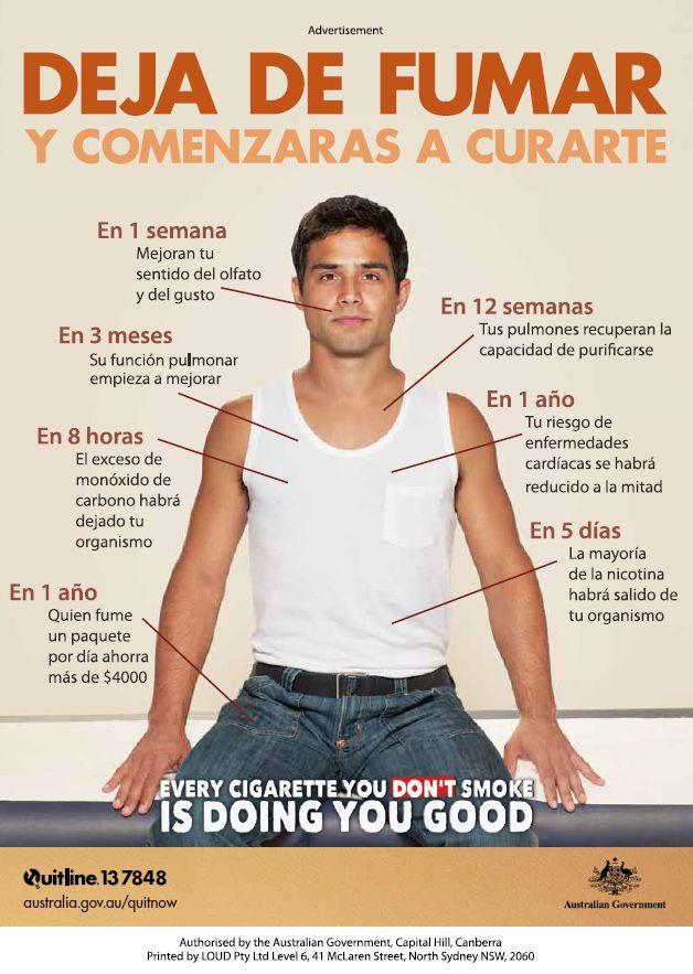 ¿Qué sucede en tu cuerpo cuando dejas de fumar?