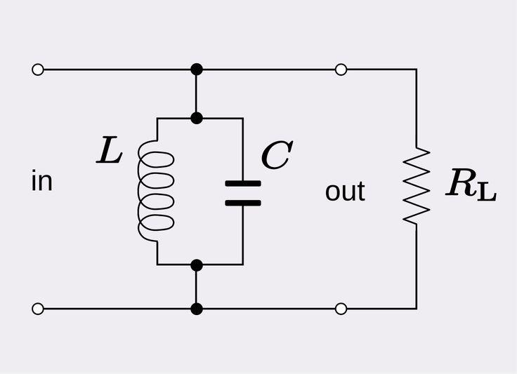 Transmission Basics: Beginners Guide To Antenna Design
