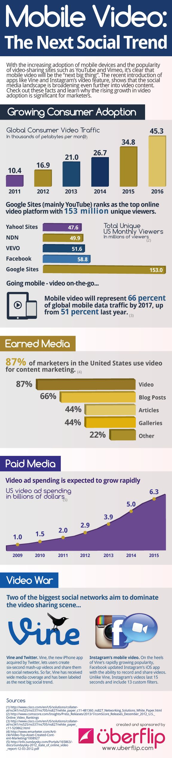 29 best images about Videos - Private Schools on Pinterest ...
