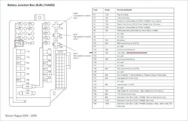 2011 nissan rogue fuse box diagram  wiring diagram electron