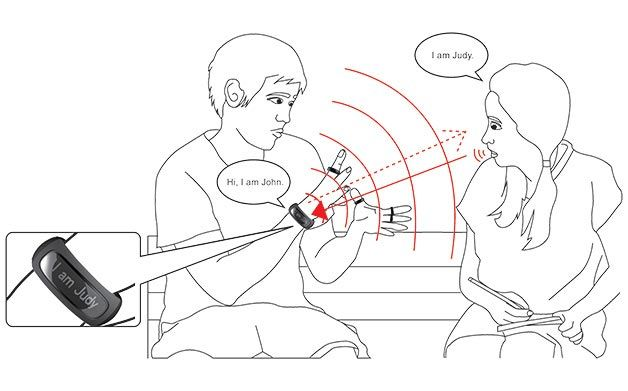 Un traducteur de langage des signes sous forme de bagues et de bracelets
