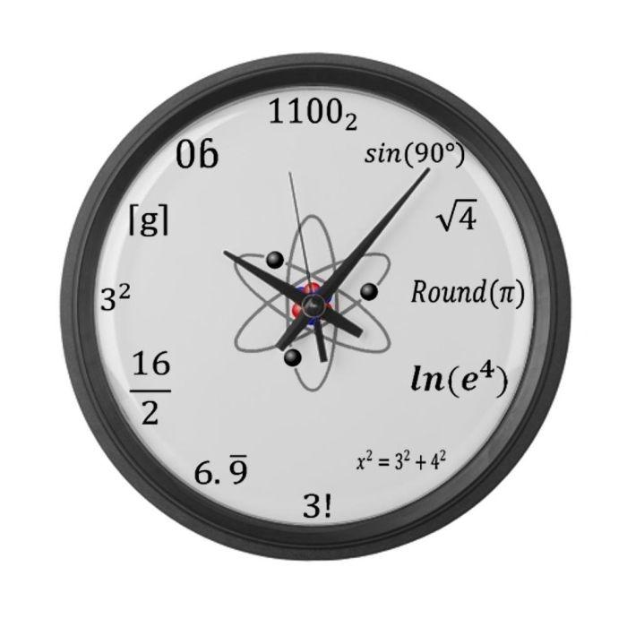 Math Wall Clock @Treyla Kessler this makes my head hurt just looking at it  :-)