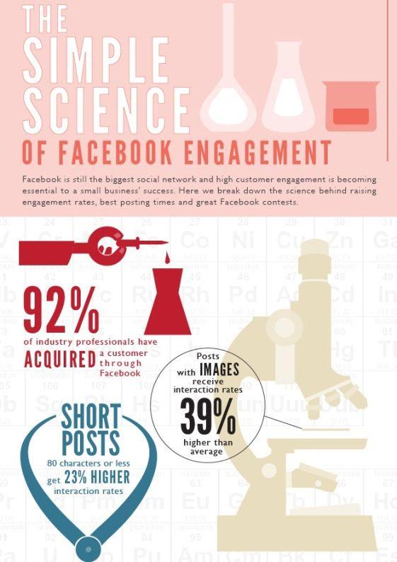 89 best Social Media Marketing images on Pinterest Social media - social media marketing job description