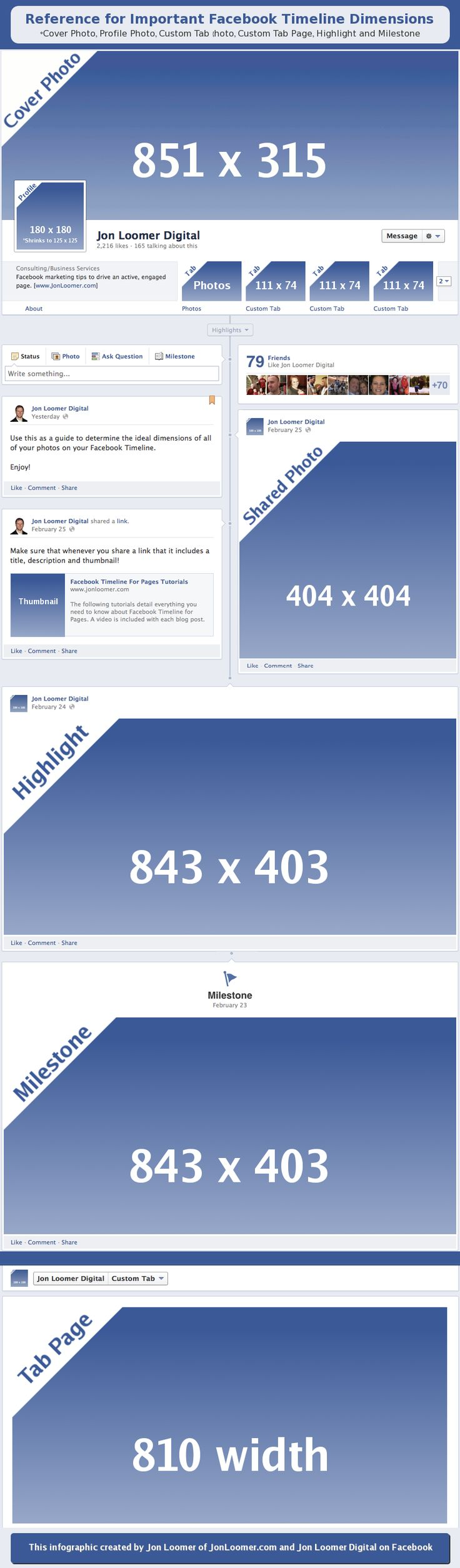 Reference of Dimensions for Facebook Timeline For Pages [Infographic]