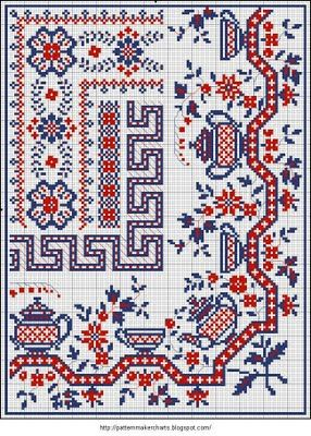 Russian cross stitch pattern tea border