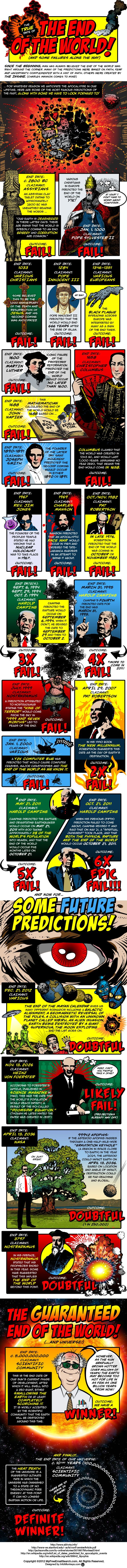 The True Date Of The End Of The World... And some Failures Along The Way #infographic