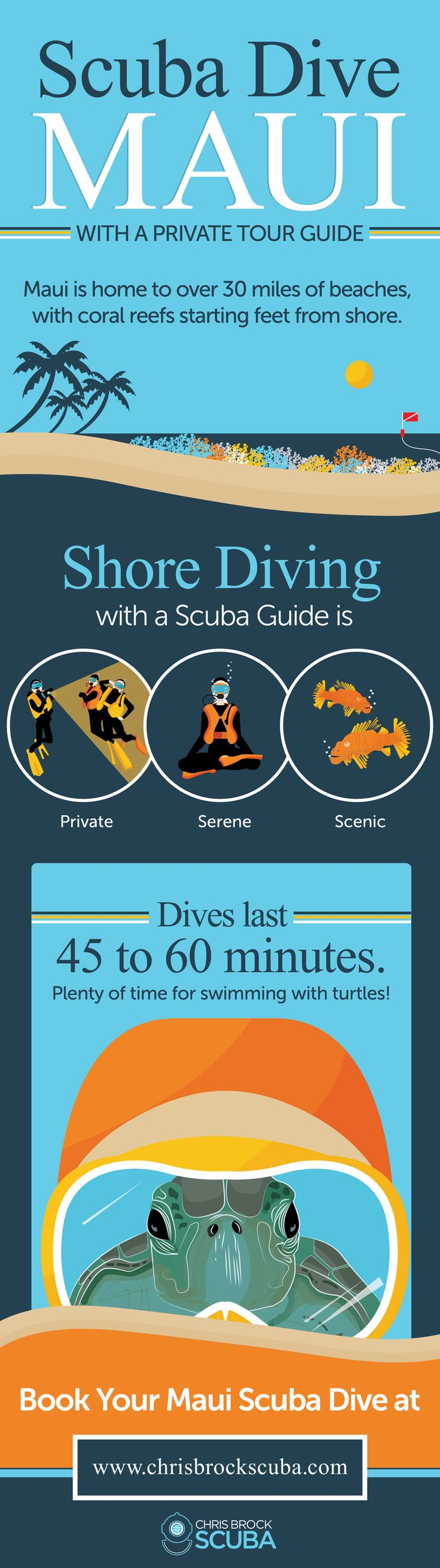 Infographic: Scuba Dive Maui with a Private Tour Guide — Chris Brock Scuba | Guided Diving Tours for PADI Certified Divers in Maui, Hawaii