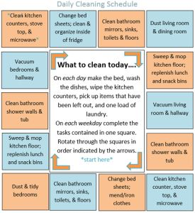 Denise - Cleaning Schedule