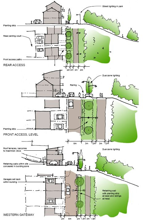 Landscape edge treatments from Walker Riverside Design Code. . Urban Section . Corte Urbano