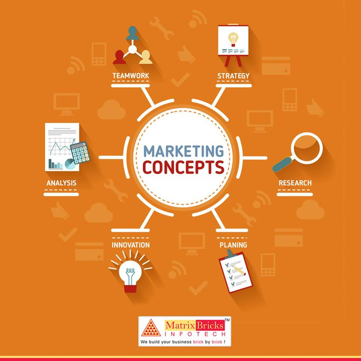 Digital marketing is the marketing of products or services using digital technologies, mainly on the Internet, but also including mobile phones, display advertising, and any other digital medium.  Visit us to know more : https://goo.gl/KESVFg  #digitalmarketing  #socialmedia  #seoagency