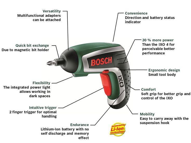 Electric screwdriver - Google Search