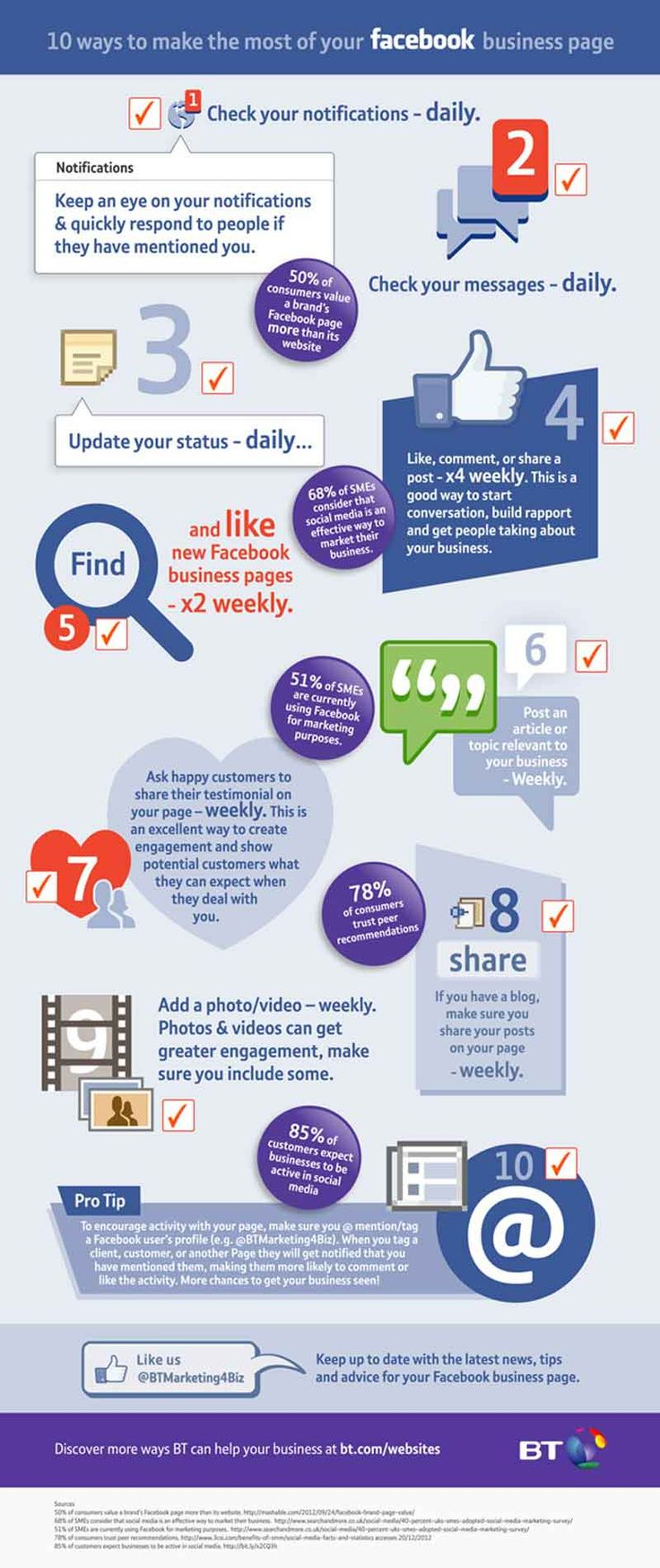 Top 10 Tips for Facebook Business Page [#infographic]