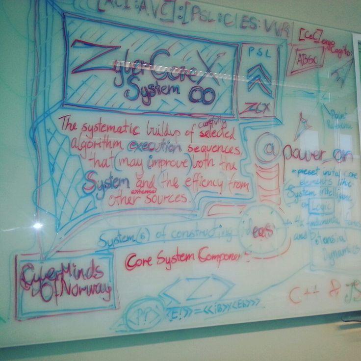 Whiteboard #ZyberCoreX