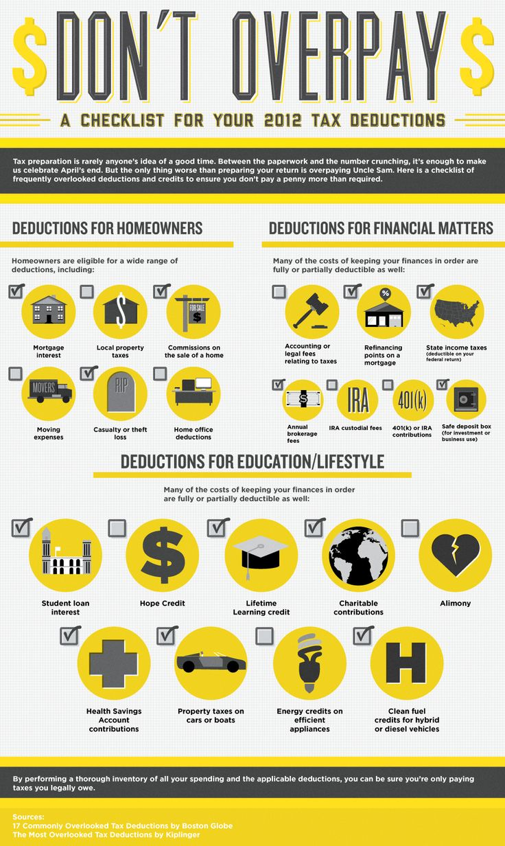 A checklist for your tax deductions infographics