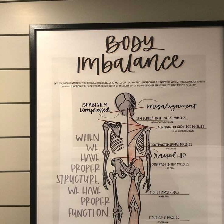 New Body Imbalance Chiropractic Poster Subluxation Symptoms Spine Ans Spinal Colum Chiropractic Subluxation Chiropractic Art