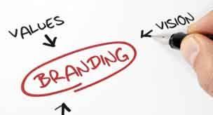 Jasa Website Graphic Design Branding Surabaya IMNI.CO.ID