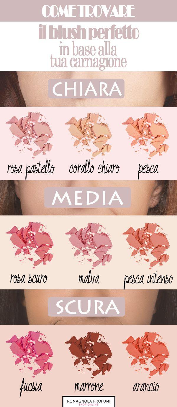 Come trovare il #blush perfetto in base alla tua carnagione #beautytips #beautyhowto #consiglidibellezza #makeup