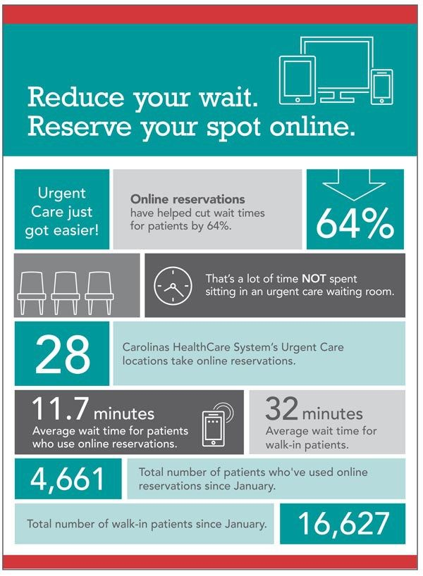 Headed to an urgent care? Skip the line and reserve your spot online. CarolinasHealthCare.org/OnlineReservation. With three convenient children's urgent care locations, you can check wait times, reserve your spot and find the most convenient location for you.