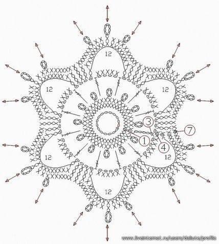 Stern häkeln / crochet star Motiv häkeln - motif crochet 1