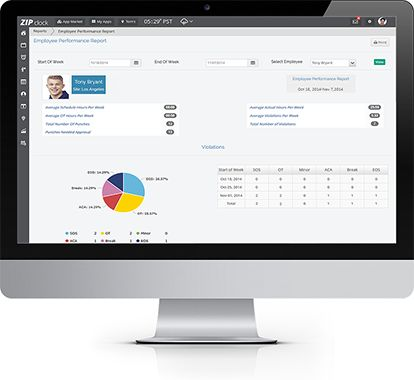 Employee task Reporting software app by Zip clock.