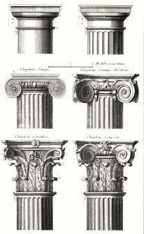 Chapter 5 (p2) Comparison #2 - When comparing Ancient Roman columns to Ancient Greek the mod obvious difference is the step further the Roman culture went to create column order: Doric, Ionic, Corinthian order. Both anxiety societies created columns to support structures but I think Roman cultures elaborated on the decorative side of these structures since some of there materials varied and included marble.