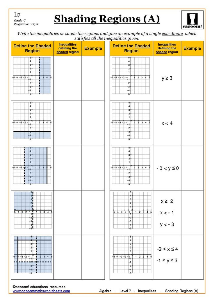 best 25 ks3 maths worksheets ideas on pinterest. Black Bedroom Furniture Sets. Home Design Ideas