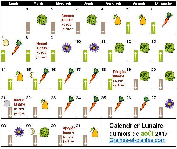 les 25 meilleures id es de la cat gorie calendrier lunaire jardin sur pinterest calendrier. Black Bedroom Furniture Sets. Home Design Ideas