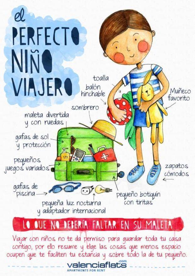 Viajar con niños - Haz la perfecta Maleta para Niños - ValenciaFlats