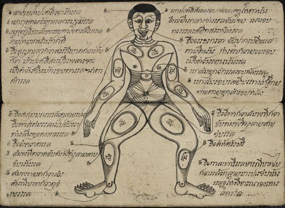 """Thai massage in the early 19th century - BL Asian and African studies blog - """"Traditional Thai medicine is a holistic discipline involving e..."""